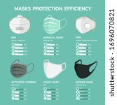 face mask protection efficiency ... | Shutterstock .eps vector #1696070821