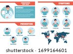 coronavirus infographic showing ... | Shutterstock .eps vector #1699164601