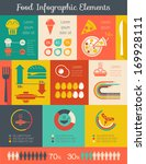 Flat Food Infographic Elements...