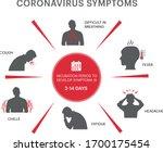 coronavirus symptoms vector.... | Shutterstock .eps vector #1700175454