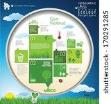 modern ecology design layout | Shutterstock .eps vector #170291285