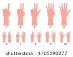 A Set Of Hands. Set Of Counting ...