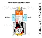 how diesel two stroke engines... | Shutterstock .eps vector #1705837354