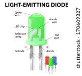parts of an light emitting... | Shutterstock .eps vector #170609327