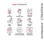 prevention line icons set... | Shutterstock .eps vector #1706192614