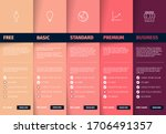 products versions feature and... | Shutterstock .eps vector #1706491357