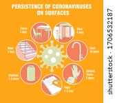 info graphic. persistence of... | Shutterstock .eps vector #1706532187