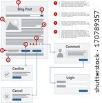 internet blog site map...