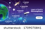 layers of earth atmosphere... | Shutterstock .eps vector #1709070841