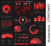 covid 19 vector infographic...   Shutterstock .eps vector #1709574697