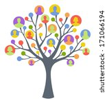 colorful human tree | Shutterstock .eps vector #171066194