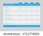 pricing table template vector... | Shutterstock .eps vector #1711776001