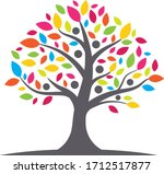 family tree symbol icon logo... | Shutterstock .eps vector #1712517877