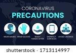 coronavirus precautions wear... | Shutterstock .eps vector #1713114997