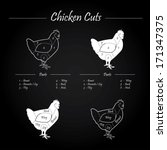 agriculture,animal,bird,blackboard,body,breast,broiler,butcher,chicken,cooking,cut,delicious,diagram,drawing,dress