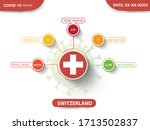 Switzerland Country editable vector info graphic template for Corona virus or any other daily  updates. country wise statistics