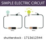 simple electrical circuit.... | Shutterstock .eps vector #1713612544