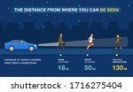 the distance from where the... | Shutterstock .eps vector #1716275404
