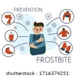 frostbite prevention...   Shutterstock .eps vector #1716374251