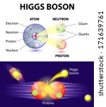 Higgs Boson Or What Is The God...