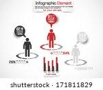 infographic demographic man... | Shutterstock .eps vector #171811829