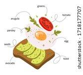 avocado toast ingredients.... | Shutterstock .eps vector #1718177707