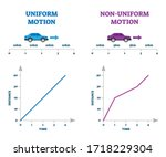 uniform versus non uniform... | Shutterstock .eps vector #1718229304