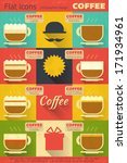 flat icons set  coffee labels... | Shutterstock .eps vector #171934961