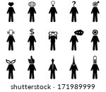 people stick figure... | Shutterstock .eps vector #171989999