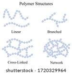 illustration of chemical. the... | Shutterstock .eps vector #1720329964