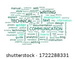 Technical Writing Word Cloud....