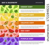 eat a rainbow of fruits and... | Shutterstock .eps vector #1722848221