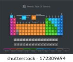 periodic table of elements with ... | Shutterstock .eps vector #172309694
