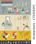 chemistry infographic | Shutterstock .eps vector #172355291