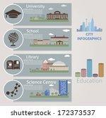 city. education. vector for...   Shutterstock .eps vector #172373537