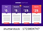 template design ux ui price...