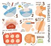 homemade pita bread recipe....   Shutterstock .eps vector #1723959151