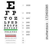 Eye  Test Chart  Use By Doctor...