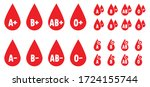 blood group in the form of a... | Shutterstock .eps vector #1724155744