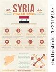 nation concept infographics... | Shutterstock .eps vector #172419167