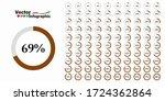 percentage brown  circle...