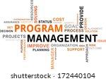 a word cloud of program... | Shutterstock .eps vector #172440104