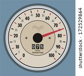 Retro Speedometer   Percentage...