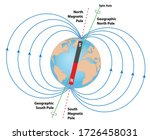 magnetic fields of earth... | Shutterstock .eps vector #1726458031