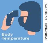 body temperature check. covid...   Shutterstock .eps vector #1727810491