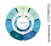 infographic circular chart...   Shutterstock .eps vector #1727990731
