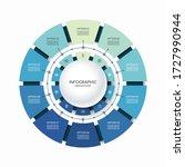 infographic circular chart... | Shutterstock .eps vector #1727990944