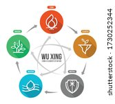 wu xing china is five elements... | Shutterstock .eps vector #1730252344