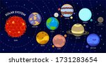 solar system with cartoon... | Shutterstock .eps vector #1731283654
