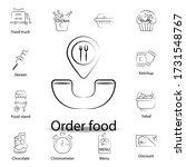 fast food phone  order outline...